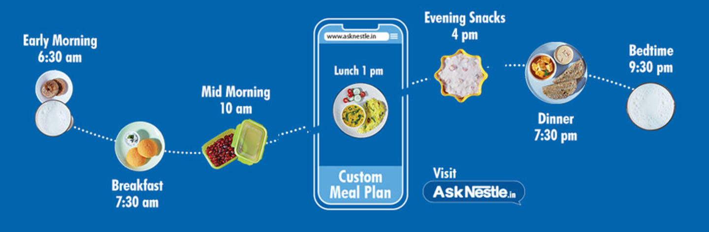 Nestlé India walks the talk on nutrition.